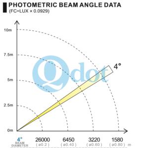 QB-50 DATA_1