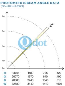 QB-10F DATA
