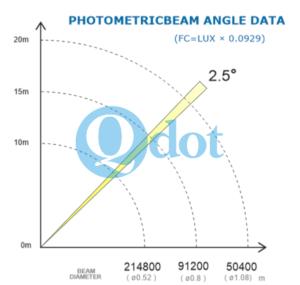 QB-10RM DATA_1