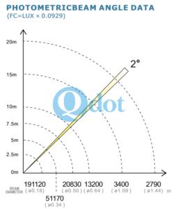 QB-150M DATA_1