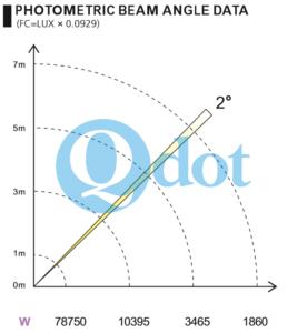 QB-8S DATA_1