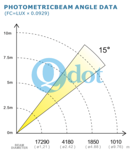 QS-200 DATA F_1