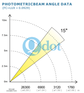 QS-300L DATA_1