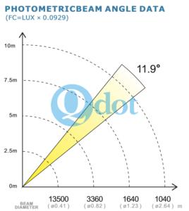 QS-50M DATA_1