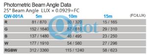 QW-001 DATA_1