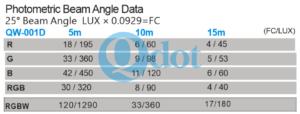 QW-001D data_1