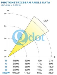 QW-1083 DATA_1