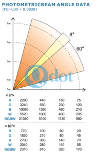 QW-3610Z DATA_1