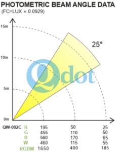 W-002C DATA_1