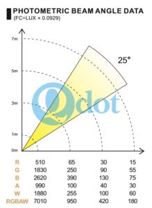QP-014 DATA_1