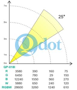 QP-018I DATA_1
