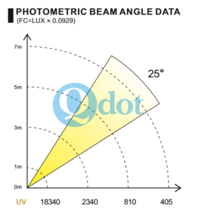 QP-027 DATA_1