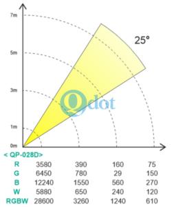 QP-028D DATA_1
