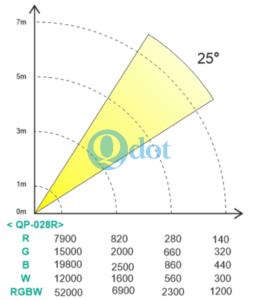 QP-028R DATA_1