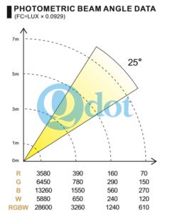 QP-033 DATA_1