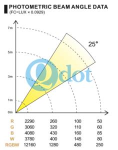 QP-034 DATA_1
