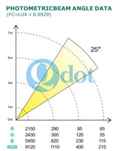 QP-047 DATA_1