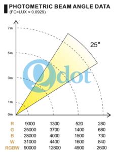QP-058 DATA_1
