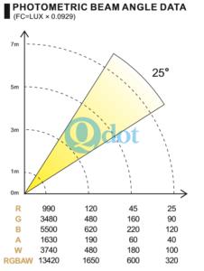 QP-078 DATA_1