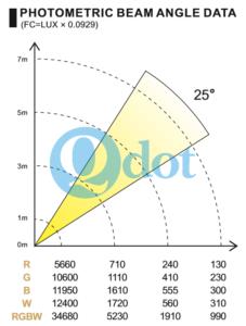 QP-089 DATA_1