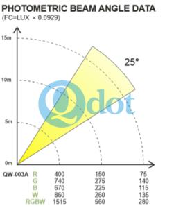 QW-003A DATA_1
