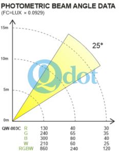 QW-003C data_1