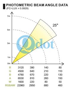 QW-004 DATA_1