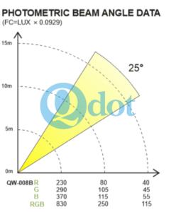 QW-008B DATA_1