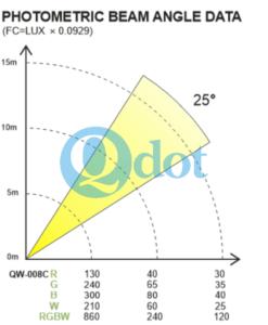 QW-008C DATA_1