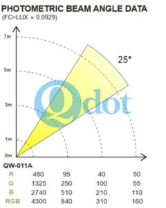 QW-011A DATA_1