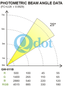 QW-011B DATA_1