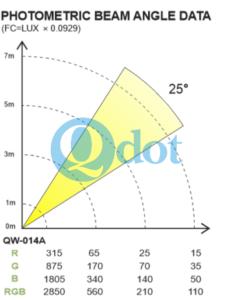 QW-014A DATA_1