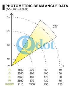 QW-017 DATA_1