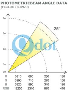 QW-019 DATA (2)