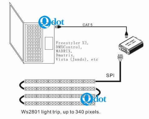 qNET 1024 Artnet-DMX512 converter